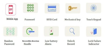 Smartphone door lock functions