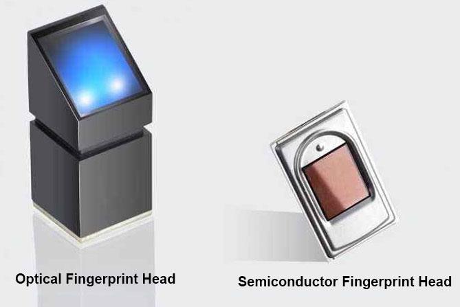 Types of Fingerprint Door lock