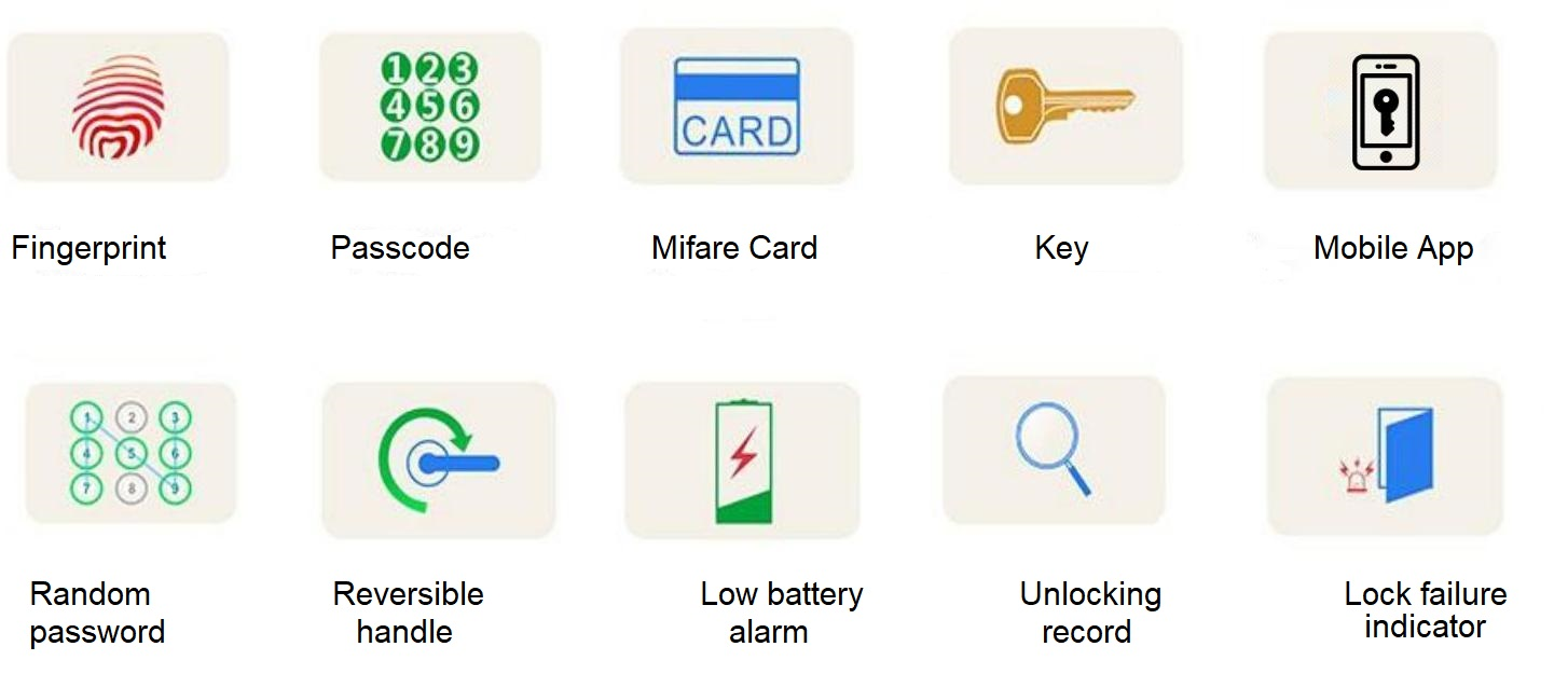 fingerprint code card icon_00